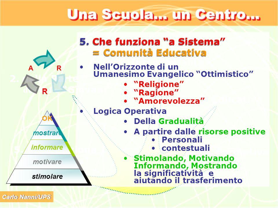 Una Scuola… un Centro… 5. Che funziona a Sistema