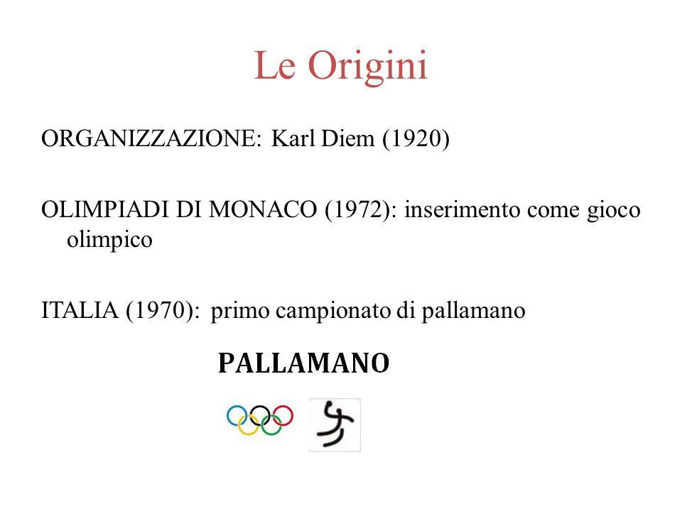 Le Origini ORGANIZZAZIONE: Karl Diem (1920)