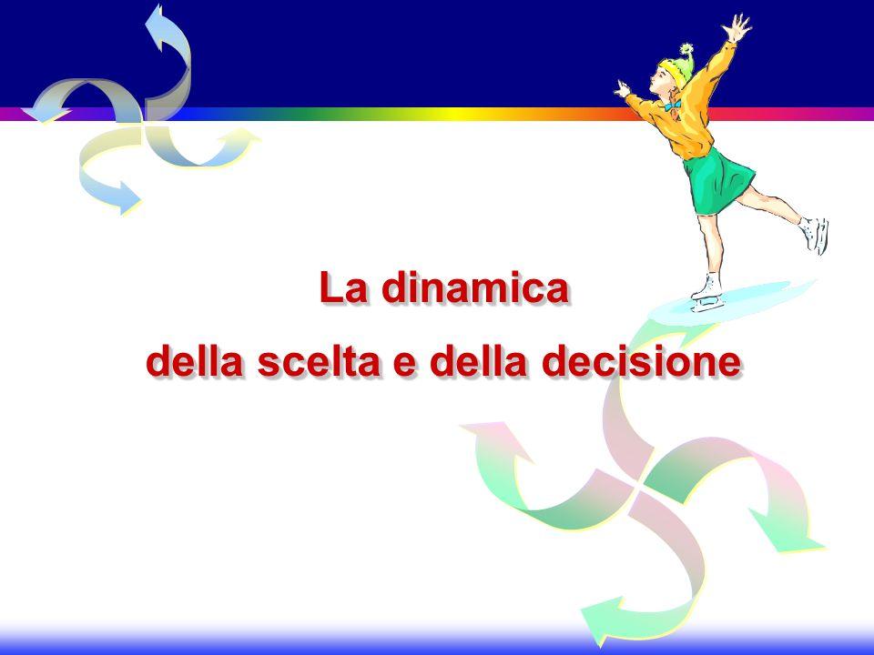 La dinamica della scelta e della decisione