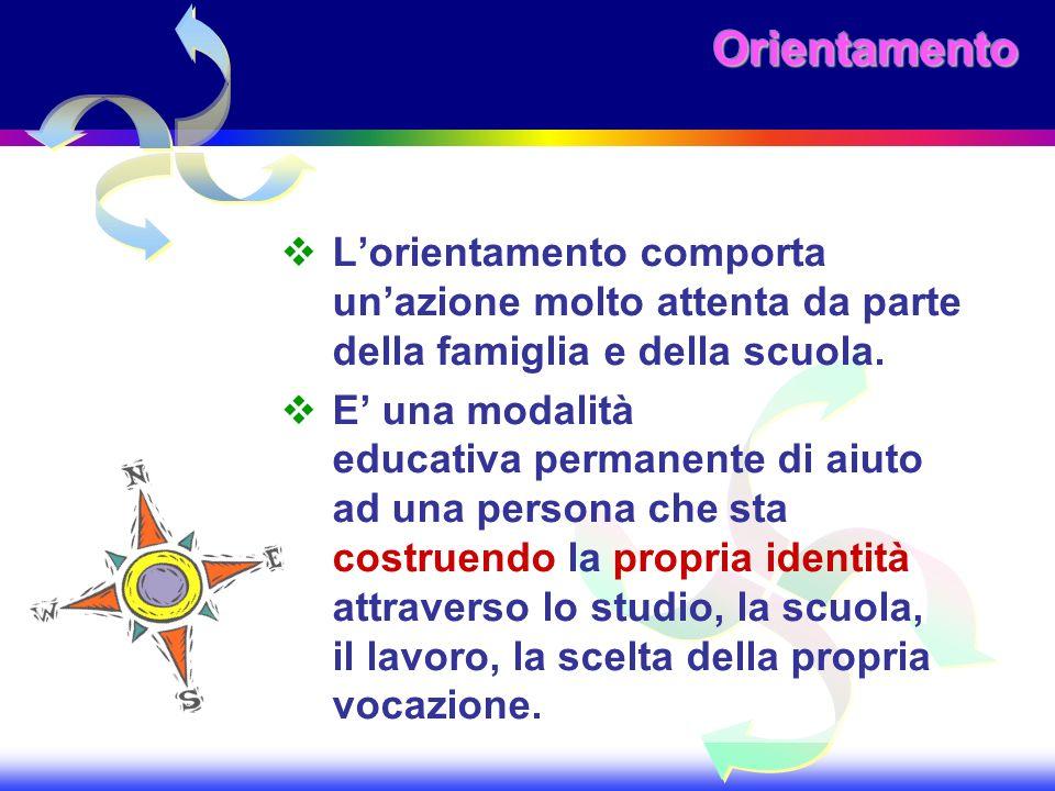 Orientamento L'orientamento comporta un'azione molto attenta da parte della famiglia e della scuola.