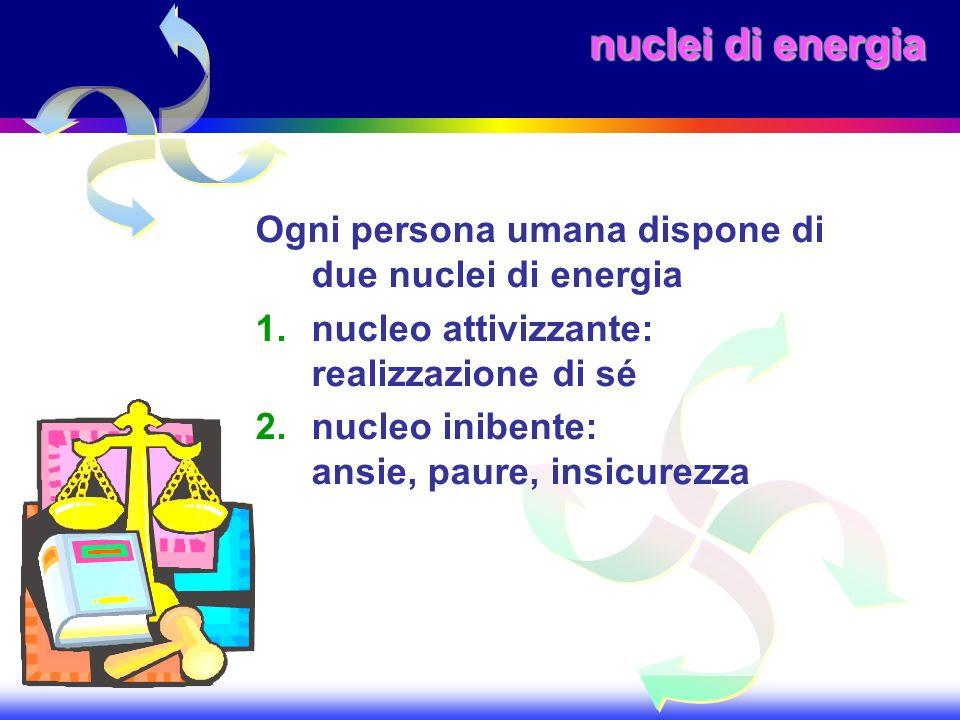 nuclei di energia Ogni persona umana dispone di due nuclei di energia