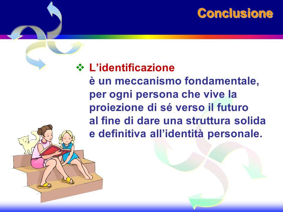 Conclusione L'identificazione è un meccanismo fondamentale,