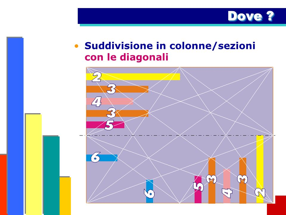 Dove Suddivisione in colonne/sezioni con le diagonali
