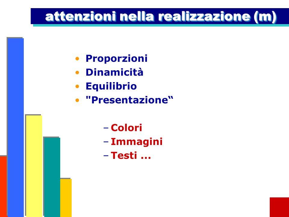 attenzioni nella realizzazione (m)