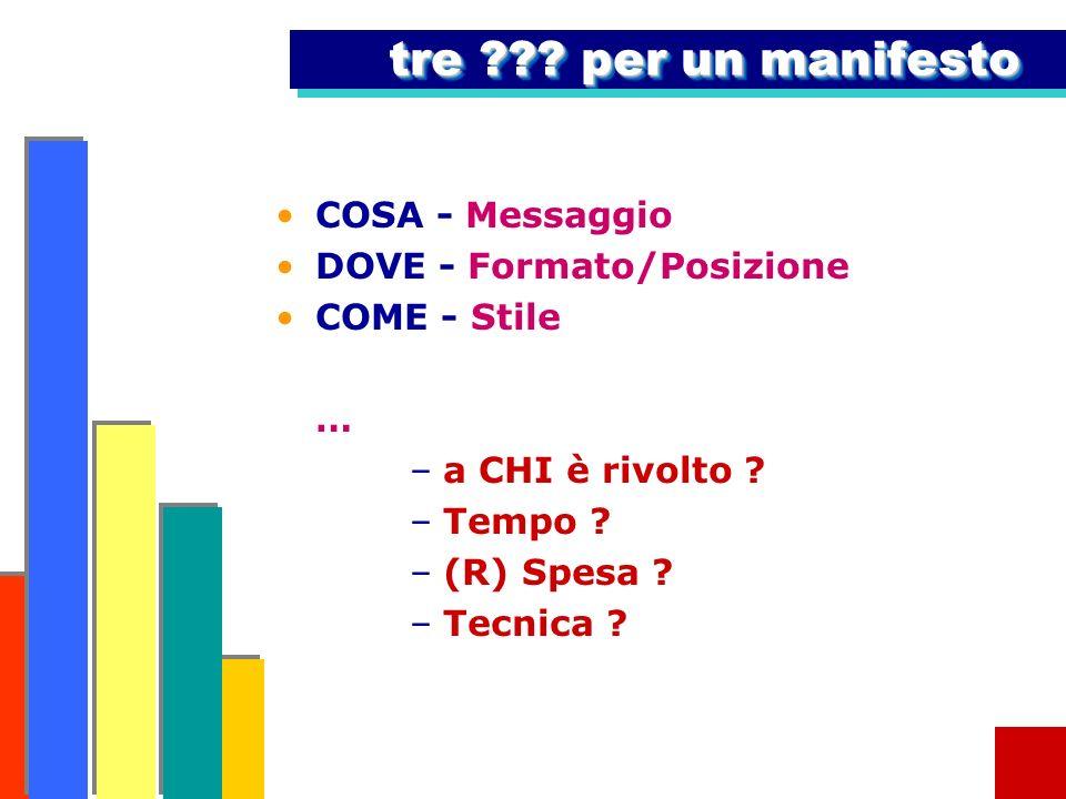tre per un manifesto COSA - Messaggio DOVE - Formato/Posizione