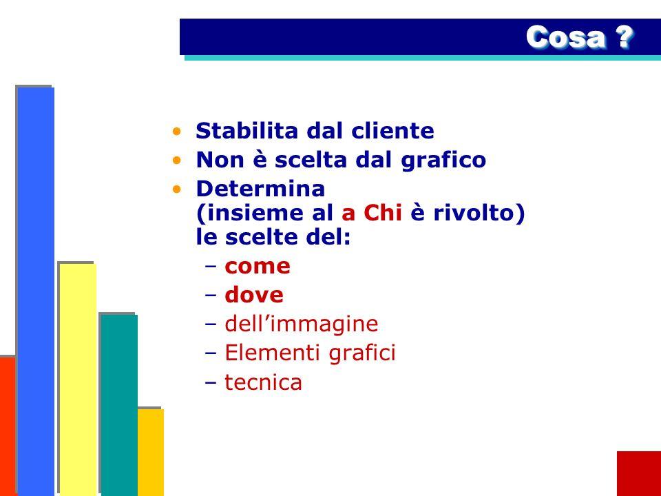 Cosa Stabilita dal cliente Non è scelta dal grafico