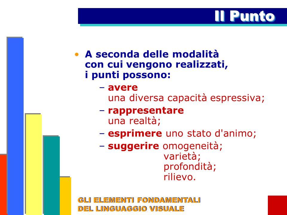 Il PuntoA seconda delle modalità con cui vengono realizzati, i punti possono: avere una diversa capacità espressiva;