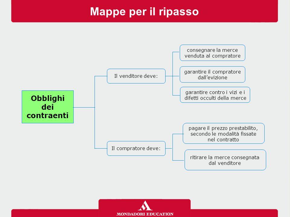 Mappe per il ripasso Obblighi dei contraenti consegnare la merce
