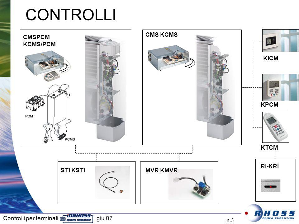 CONTROLLI CMS KCMS CMSPCM KCMS/PCM KICM KPCM KTCM RI-KRI STI KSTI