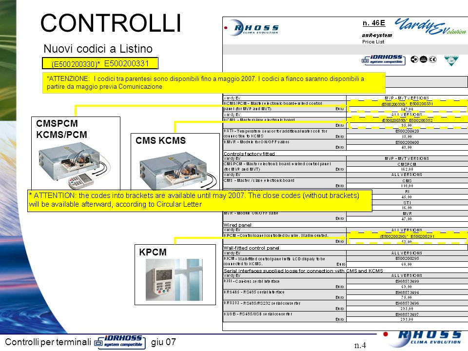 CONTROLLI Nuovi codici a Listino CMSPCM KCMS/PCM CMS KCMS KPCM