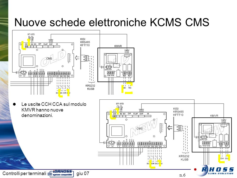 Nuove schede elettroniche KCMS CMS