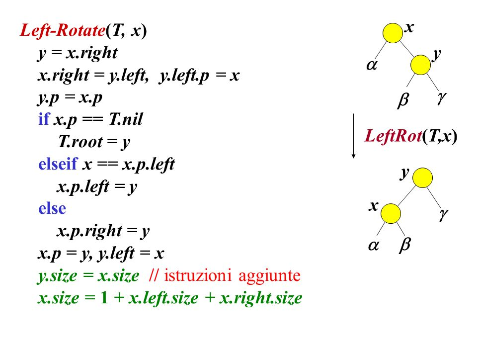    LeftRot(T,x) x. y. Left-Rotate(T, x) y = x.right. x.right = y.left, y.left.p = x. y.p = x.p.