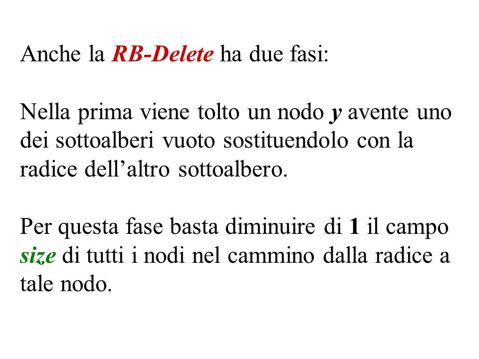Anche la RB-Delete ha due fasi:
