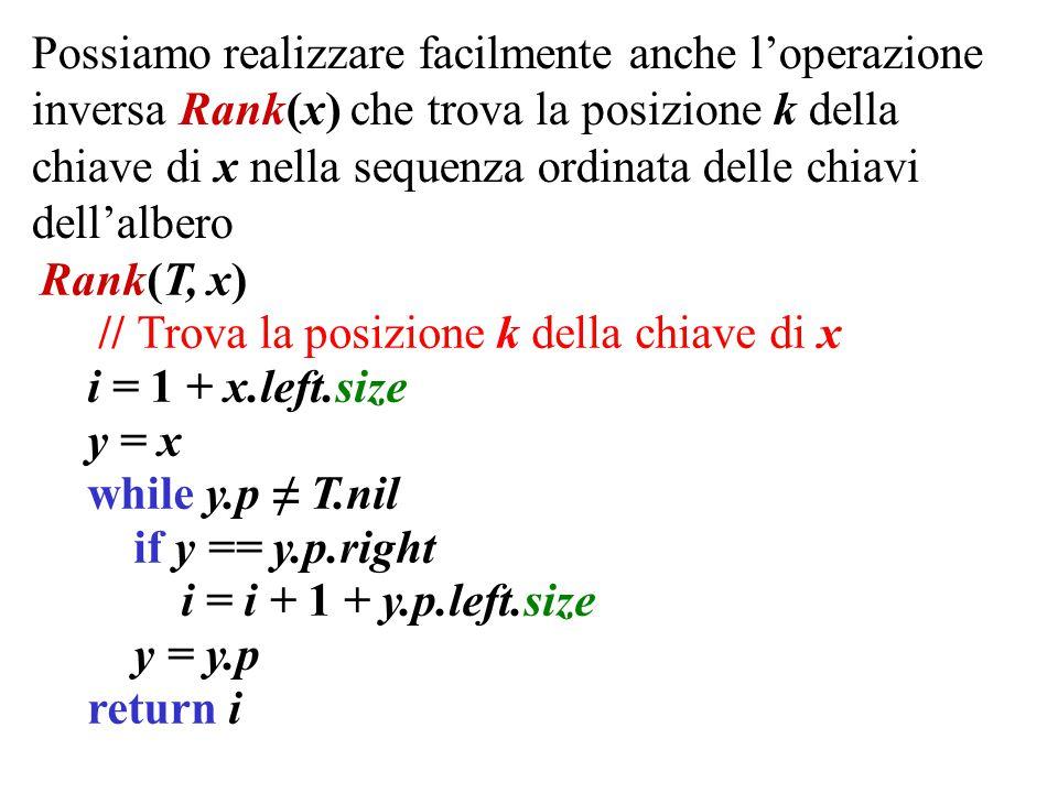 Possiamo realizzare facilmente anche l'operazione inversa Rank(x) che trova la posizione k della chiave di x nella sequenza ordinata delle chiavi dell'albero