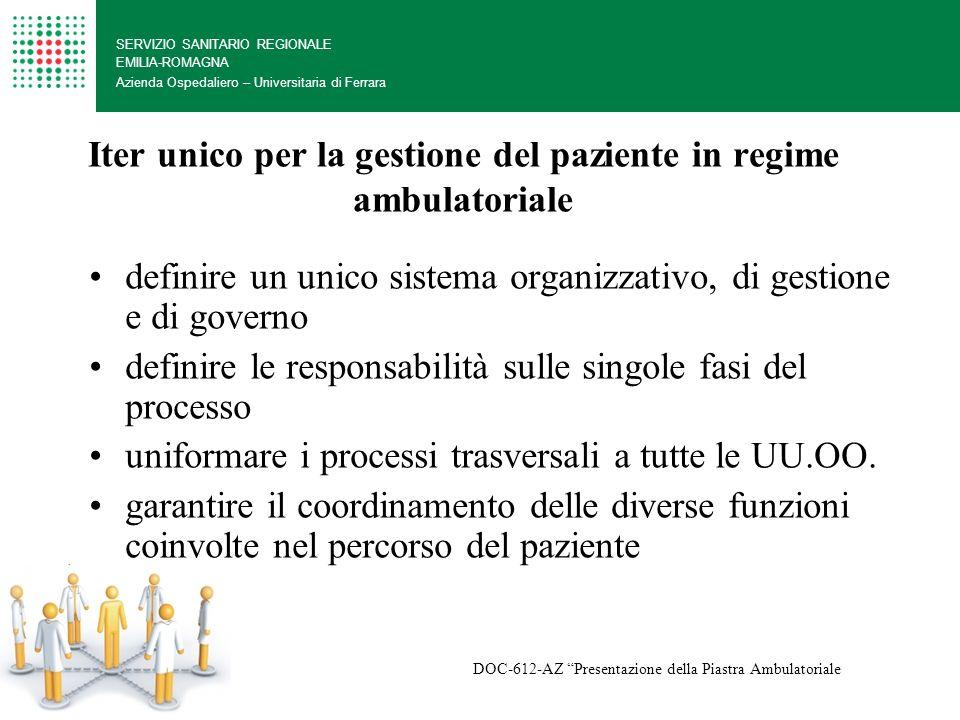 Iter unico per la gestione del paziente in regime ambulatoriale