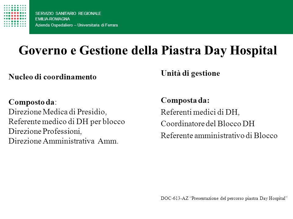 Governo e Gestione della Piastra Day Hospital
