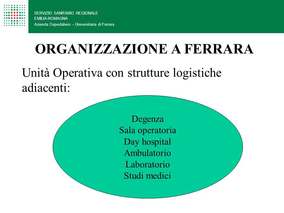 Unità Operativa con strutture logistiche adiacenti: