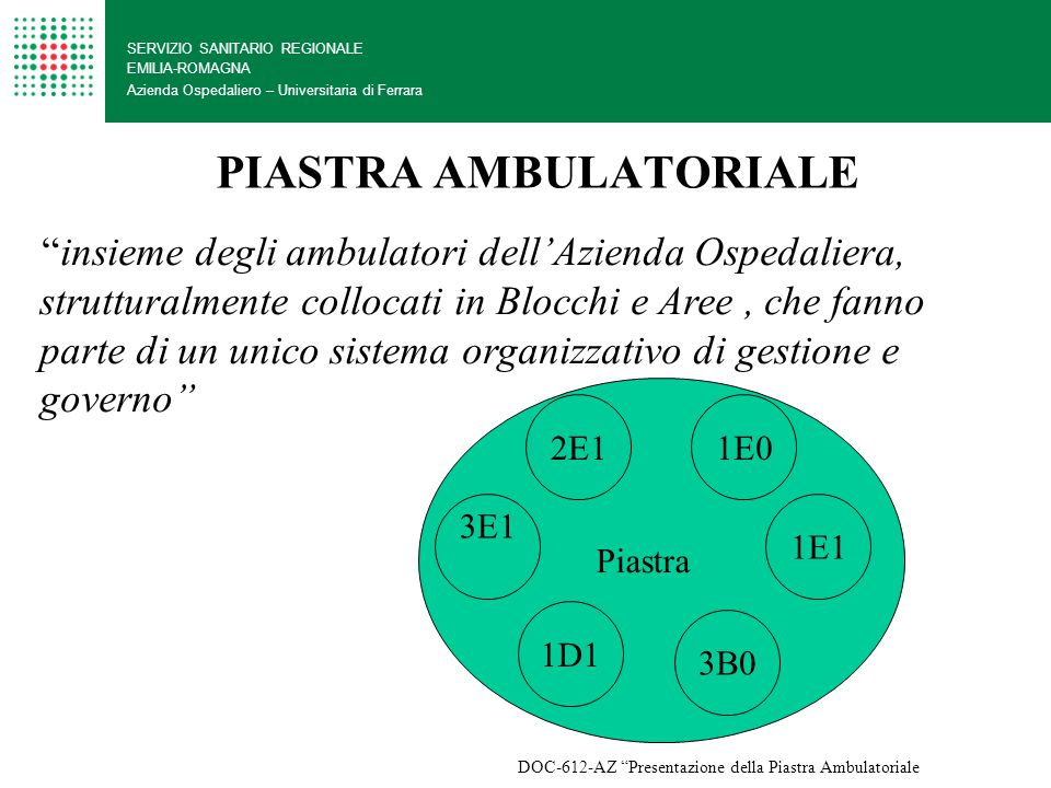 PIASTRA AMBULATORIALE