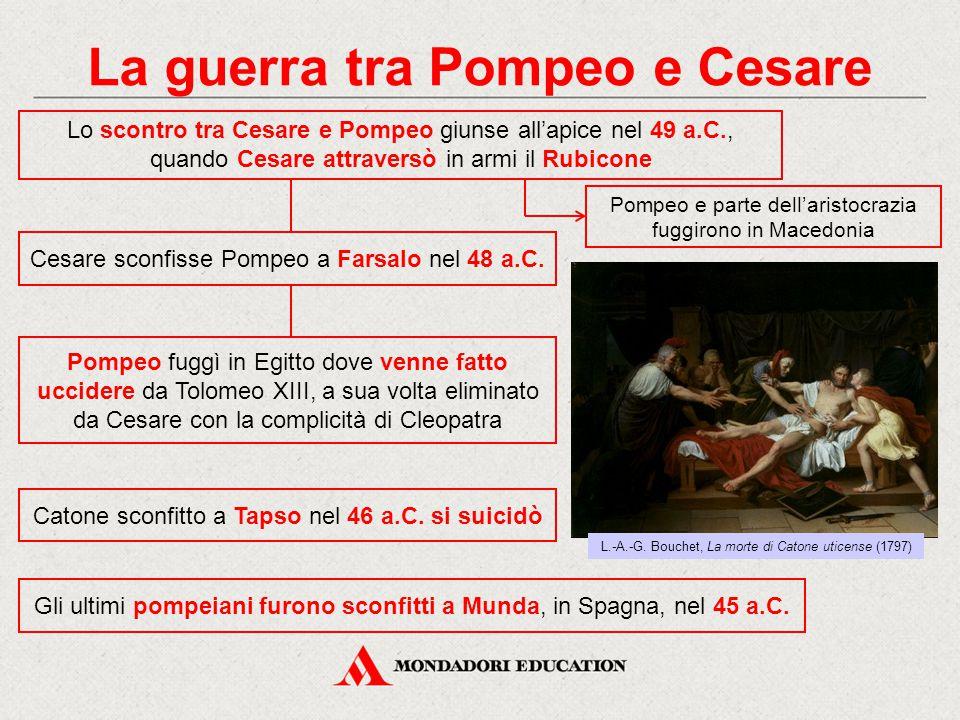 La guerra tra Pompeo e Cesare