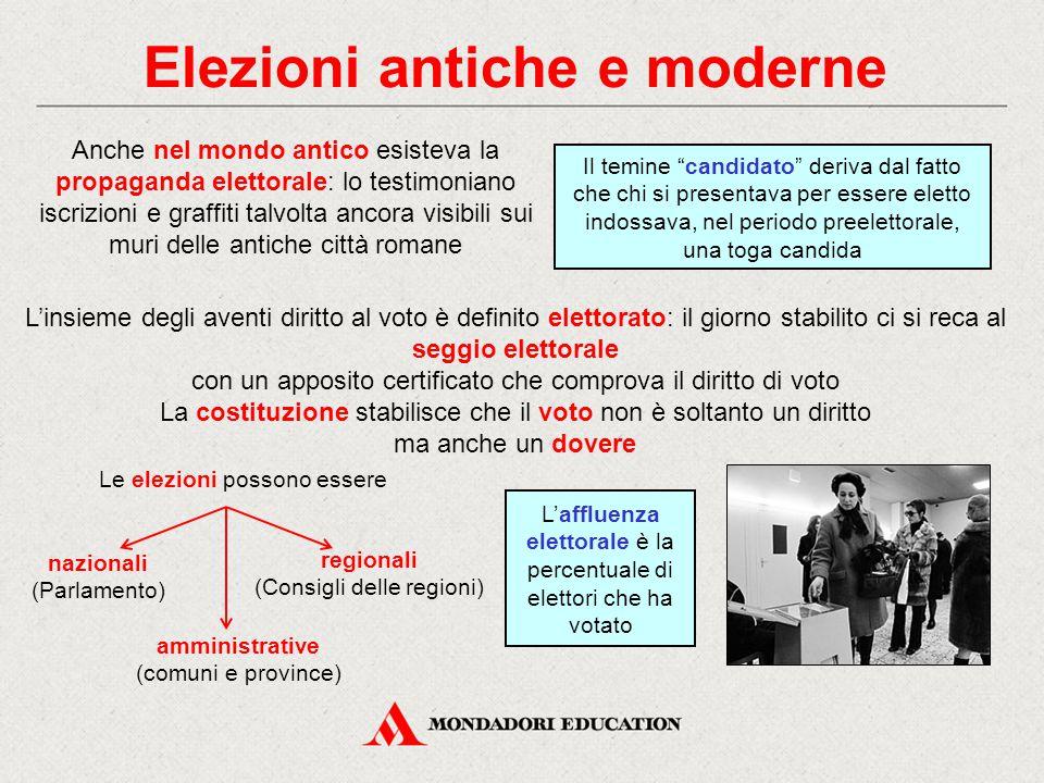 Elezioni antiche e moderne
