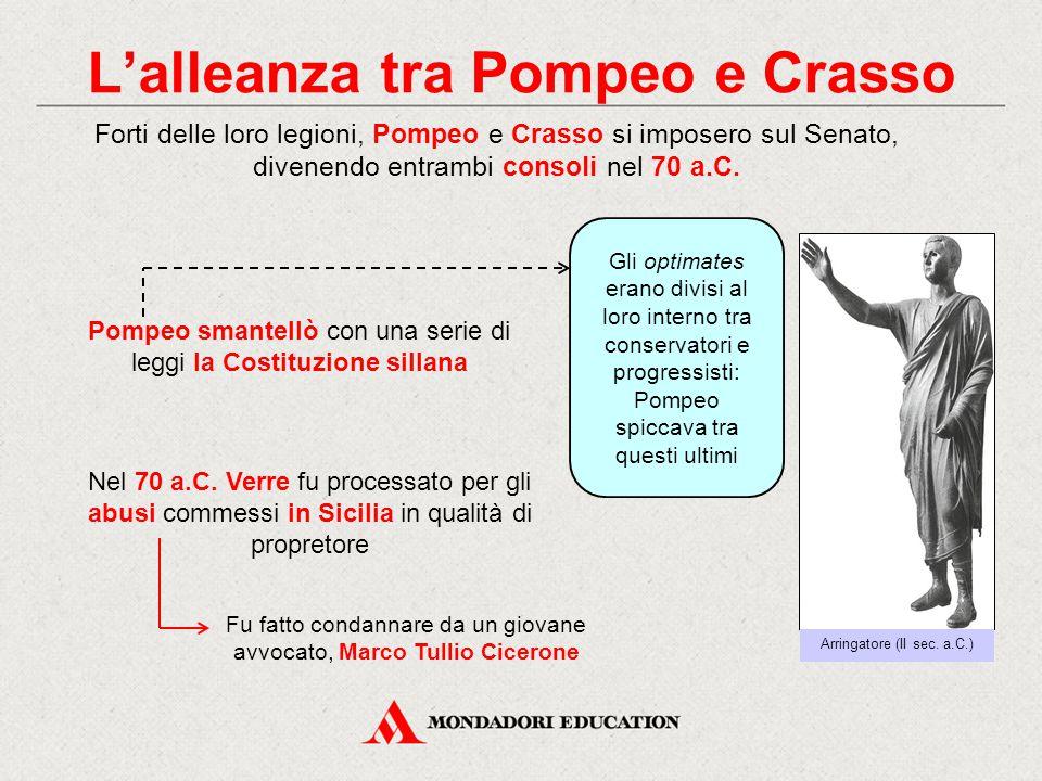 L'alleanza tra Pompeo e Crasso