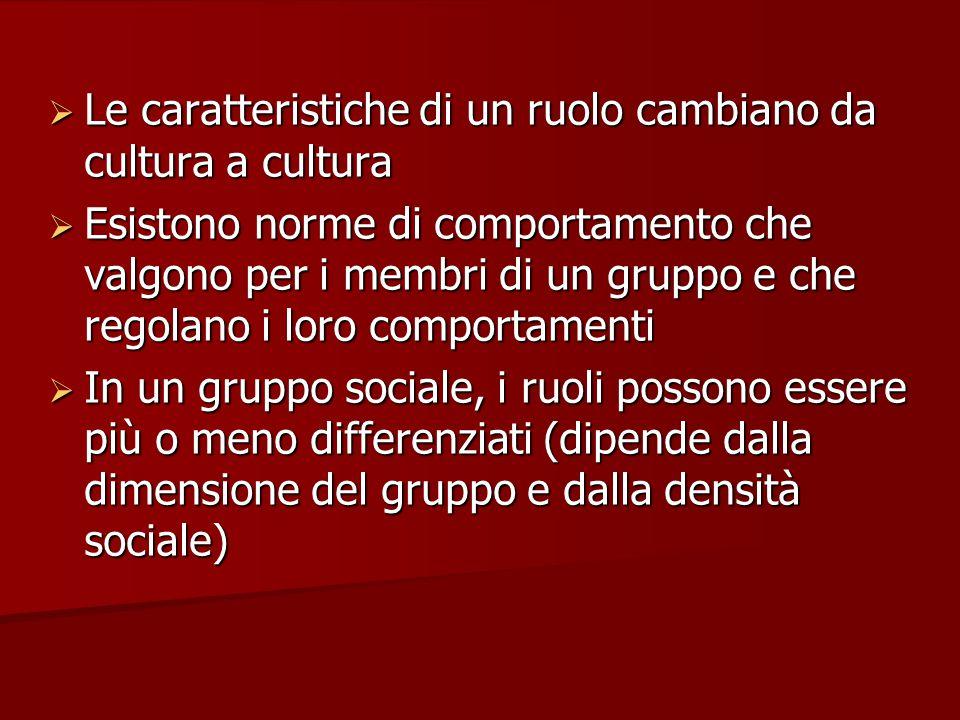 Le caratteristiche di un ruolo cambiano da cultura a cultura