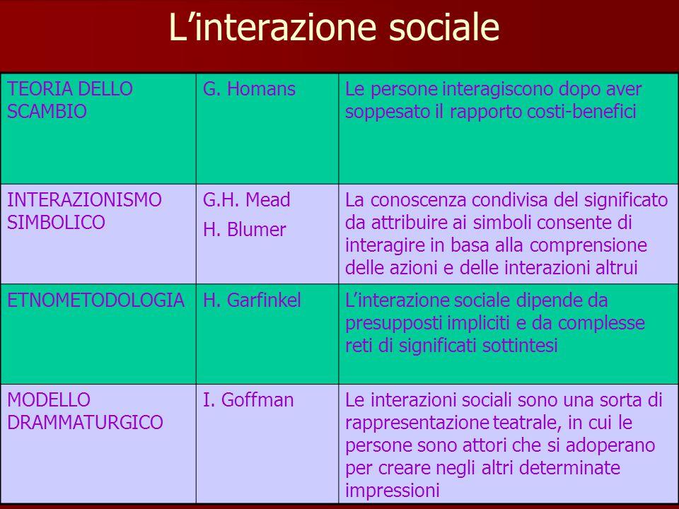 L'interazione sociale