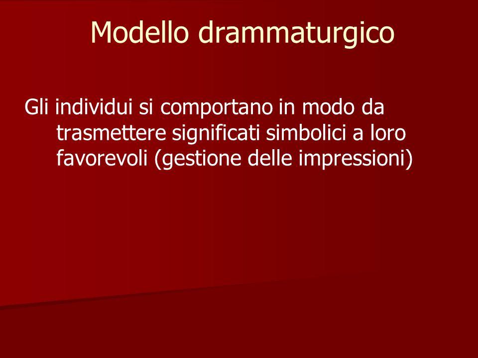 Modello drammaturgico