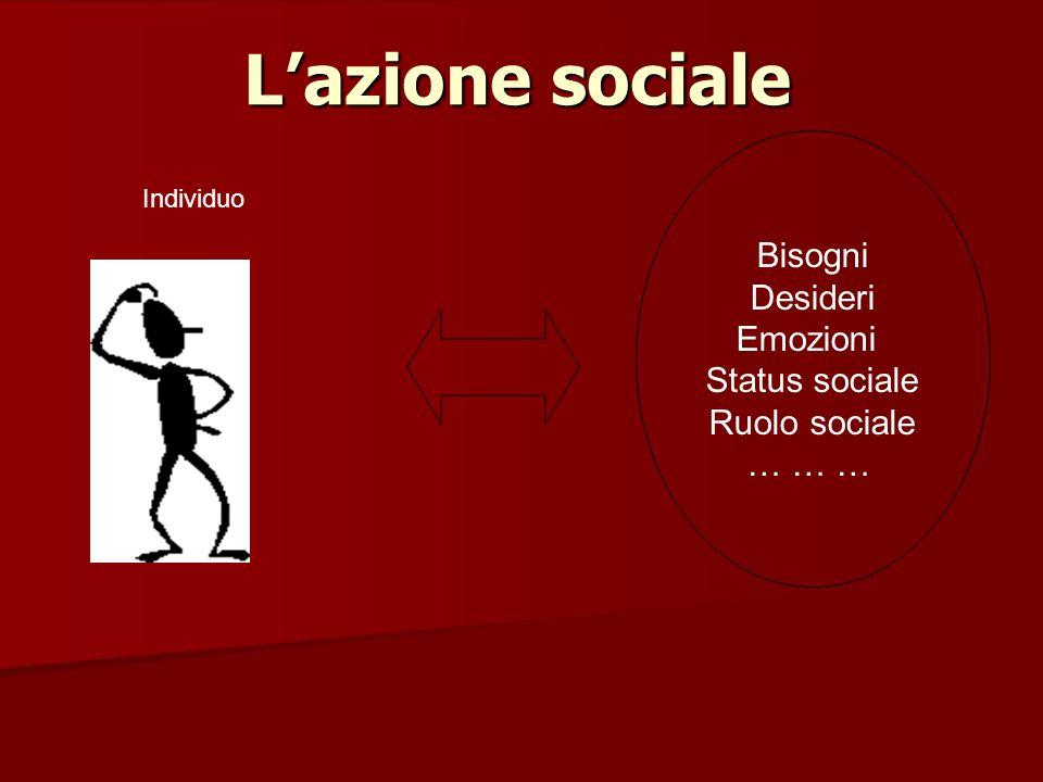L'azione sociale Bisogni Desideri Emozioni Status sociale