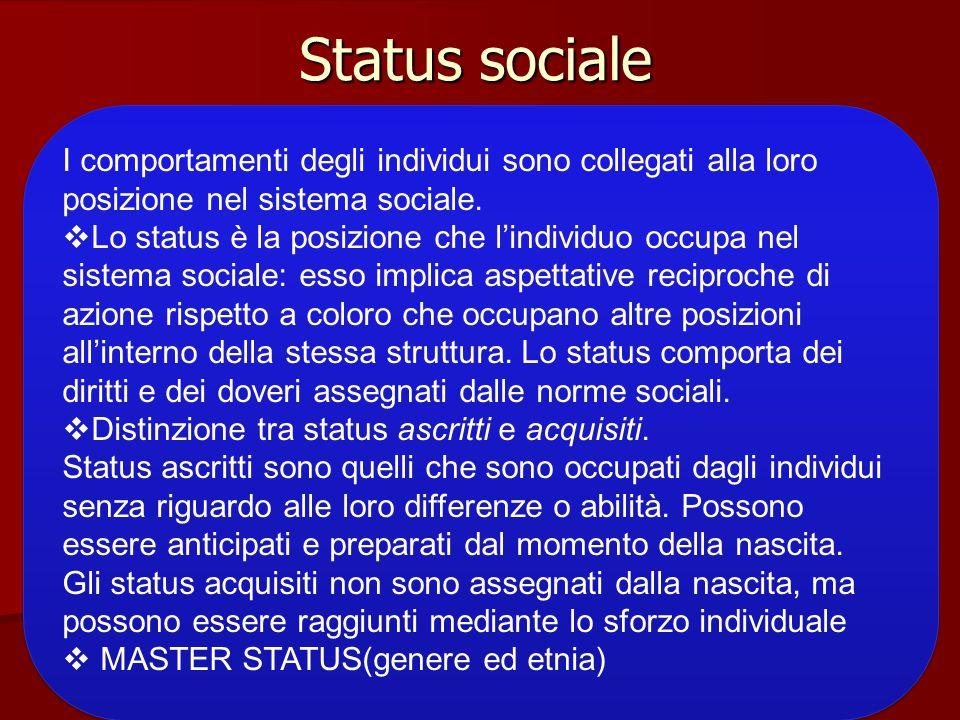 Status sociale I comportamenti degli individui sono collegati alla loro posizione nel sistema sociale.
