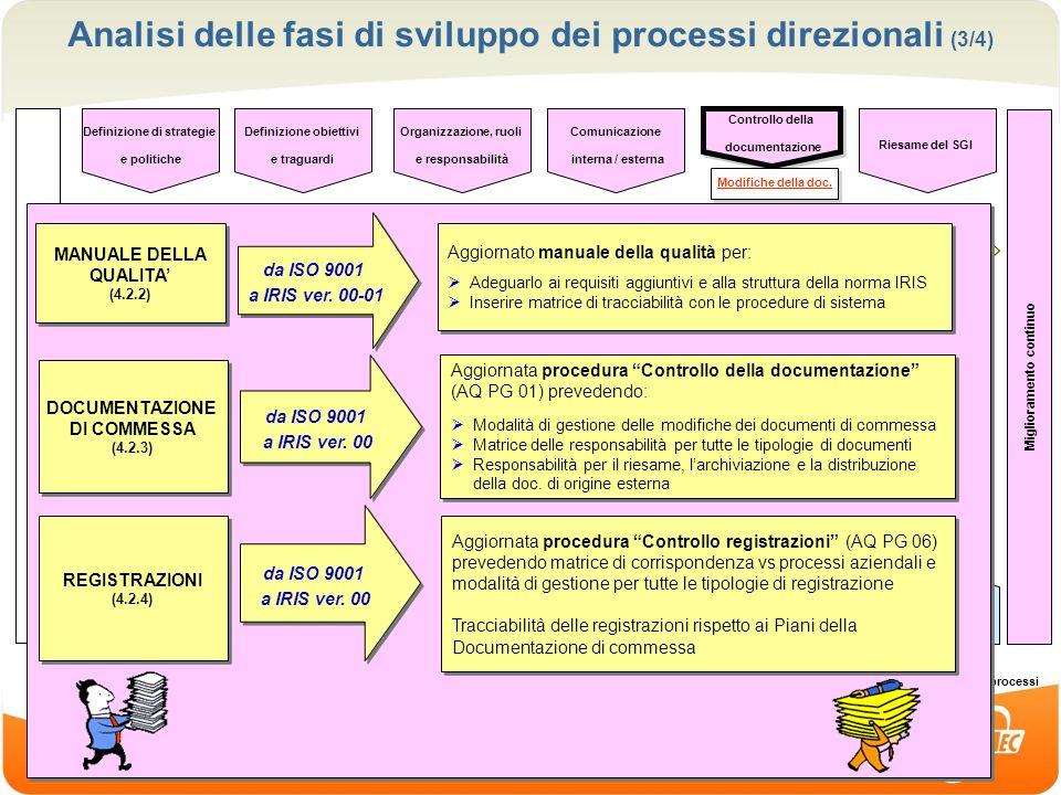 Analisi delle fasi di sviluppo dei processi direzionali (3/4)