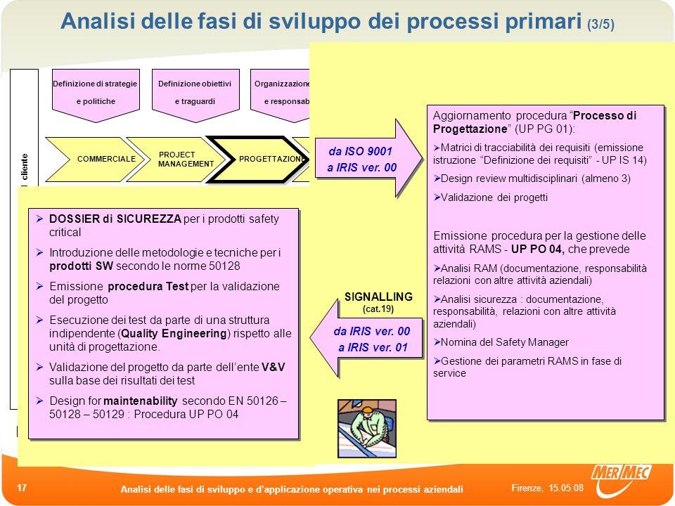 Analisi delle fasi di sviluppo dei processi primari (3/5)