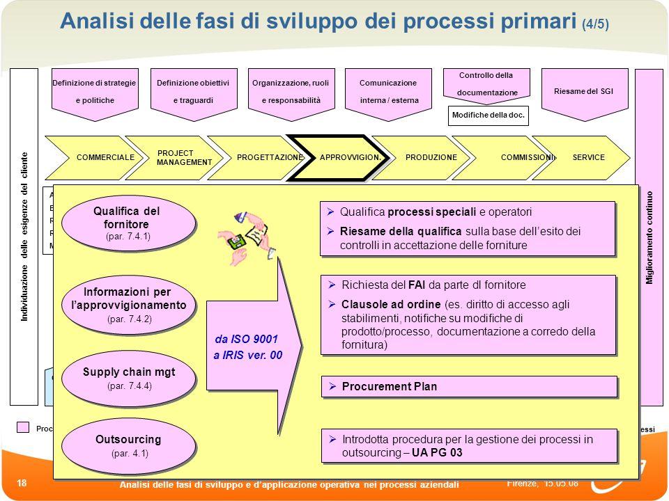 Analisi delle fasi di sviluppo dei processi primari (4/5)