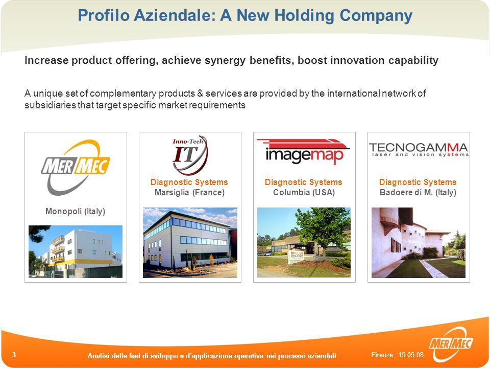 Profilo Aziendale: A New Holding Company
