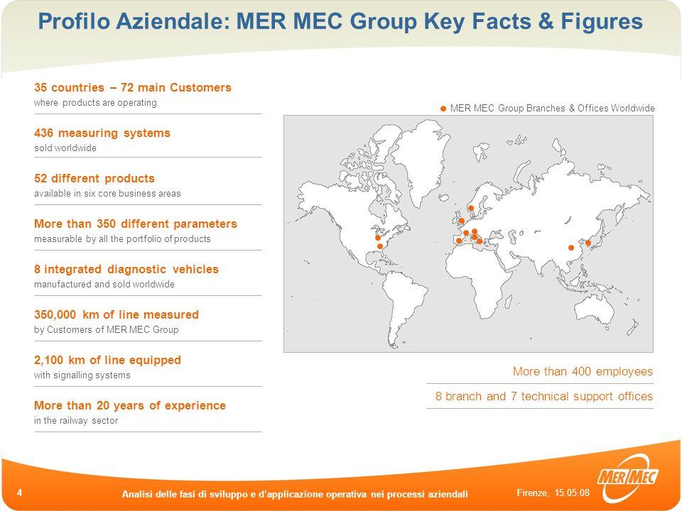 Profilo Aziendale: MER MEC Group Key Facts & Figures