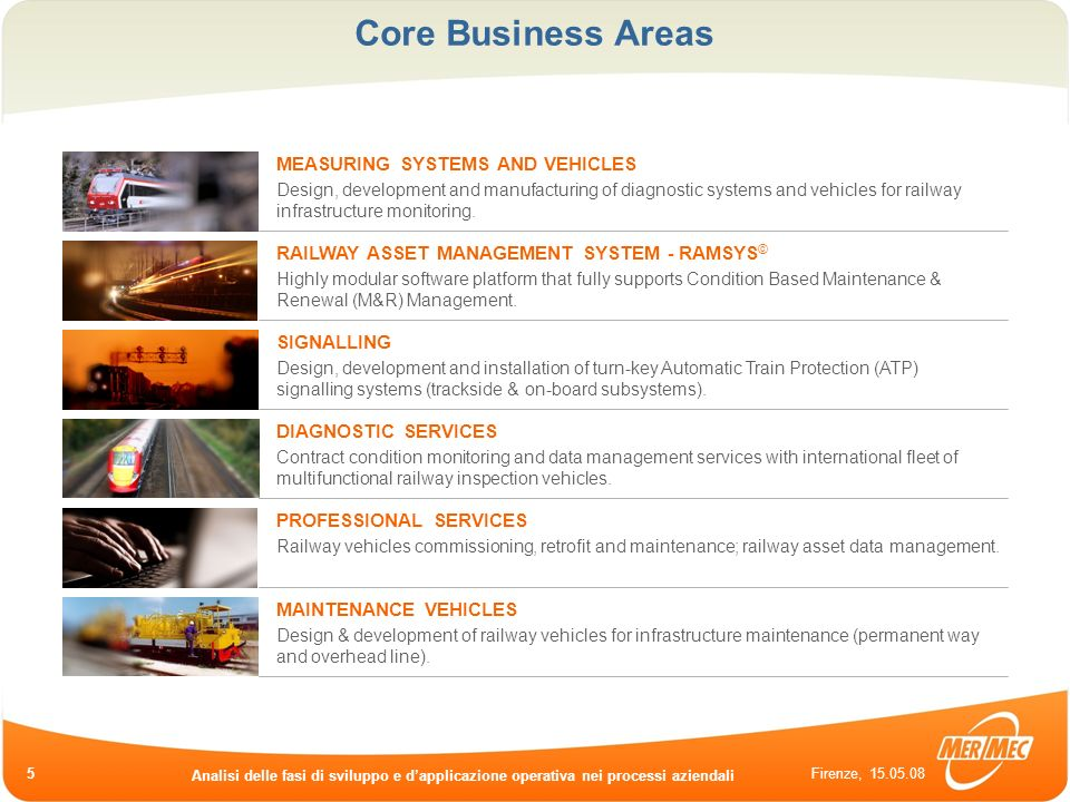 Core Business Areas MEASURING SYSTEMS AND VEHICLES