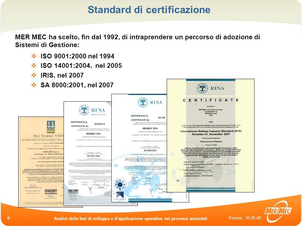 Standard di certificazione