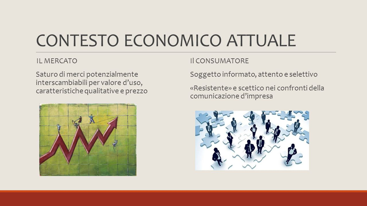 CONTESTO ECONOMICO ATTUALE