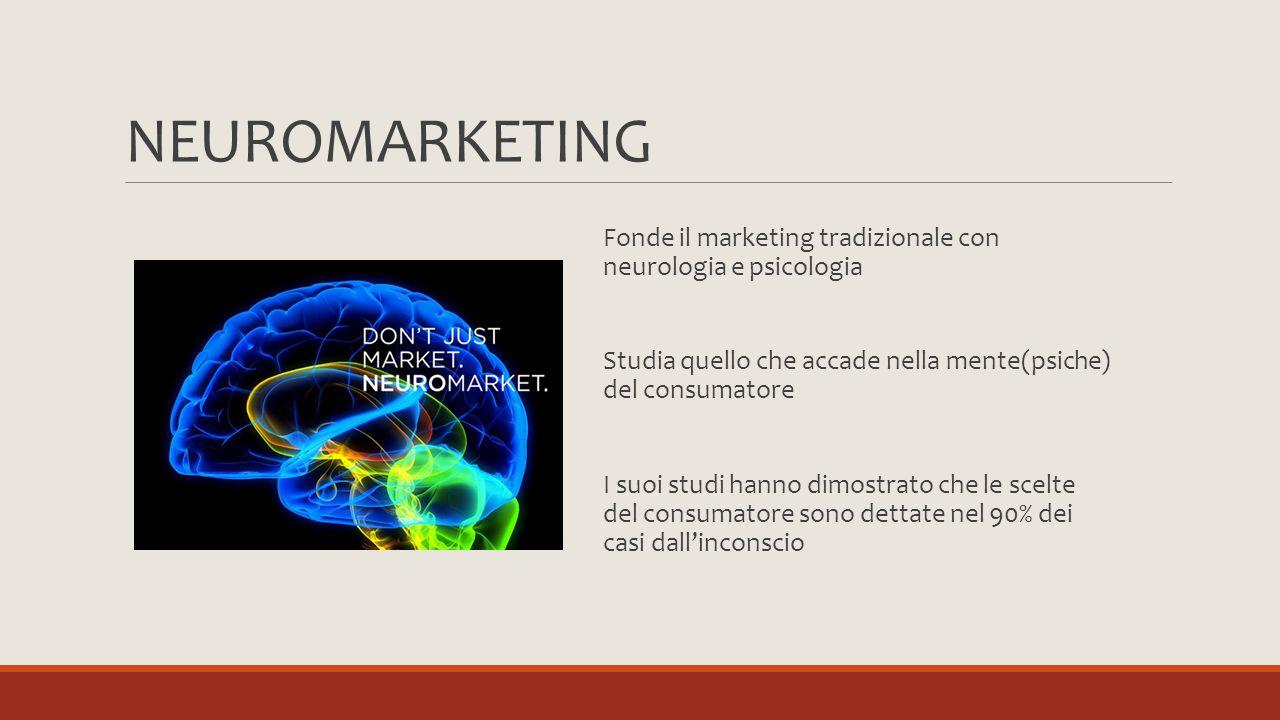 NEUROMARKETING Fonde il marketing tradizionale con neurologia e psicologia. Studia quello che accade nella mente(psiche) del consumatore.