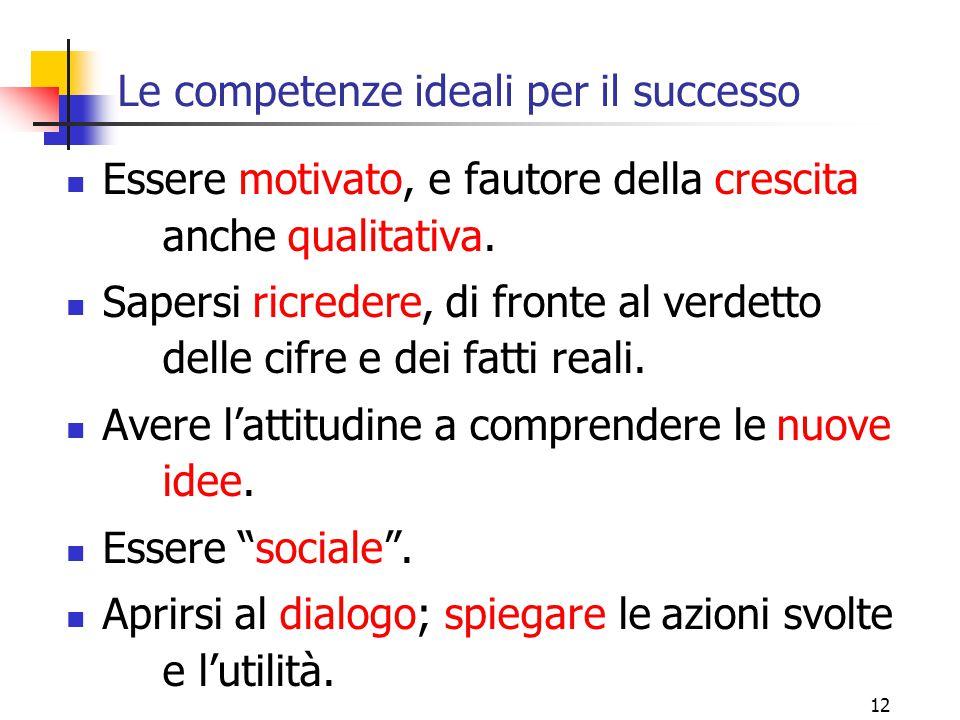 Le competenze ideali per il successo