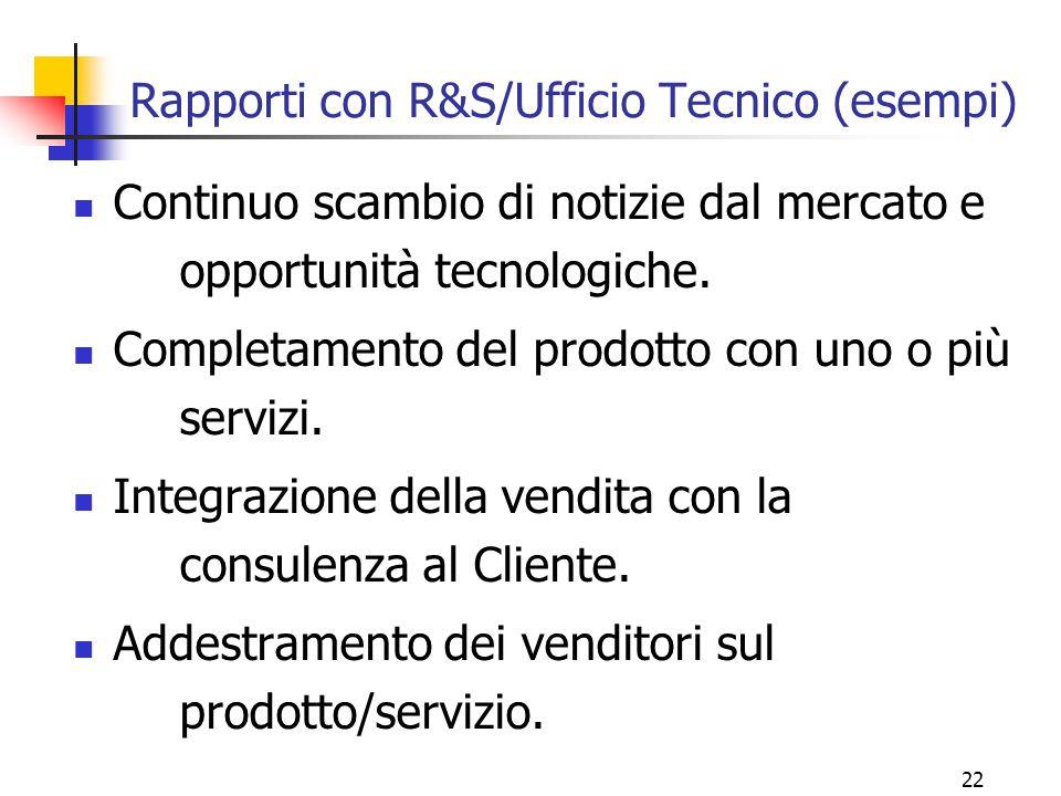 Rapporti con R&S/Ufficio Tecnico (esempi)