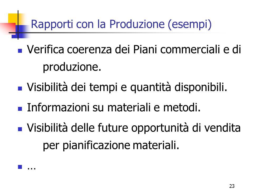 Rapporti con la Produzione (esempi)