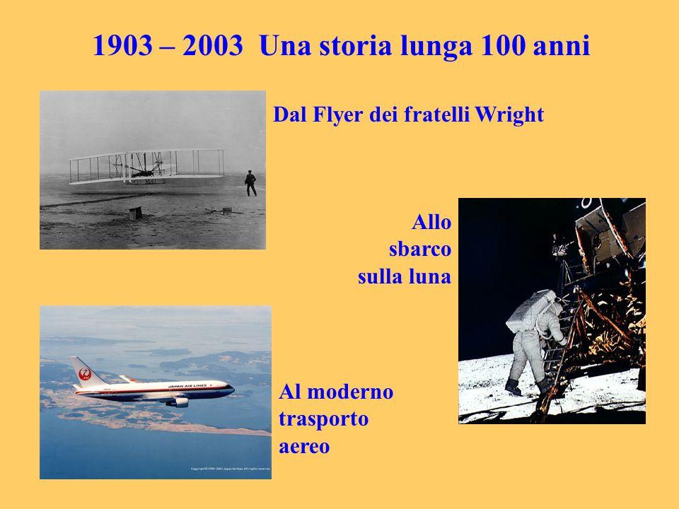 1903 – 2003 Una storia lunga 100 anni Dal Flyer dei fratelli Wright