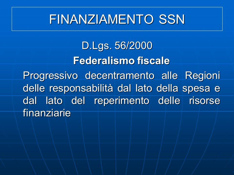 FINANZIAMENTO SSN D.Lgs. 56/2000 Federalismo fiscale