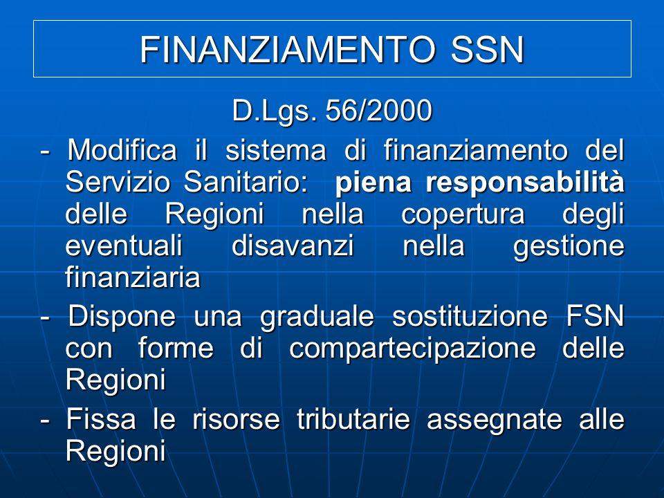 FINANZIAMENTO SSN D.Lgs. 56/2000