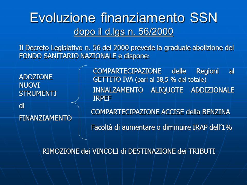 Evoluzione finanziamento SSN dopo il d.lgs n. 56/2000