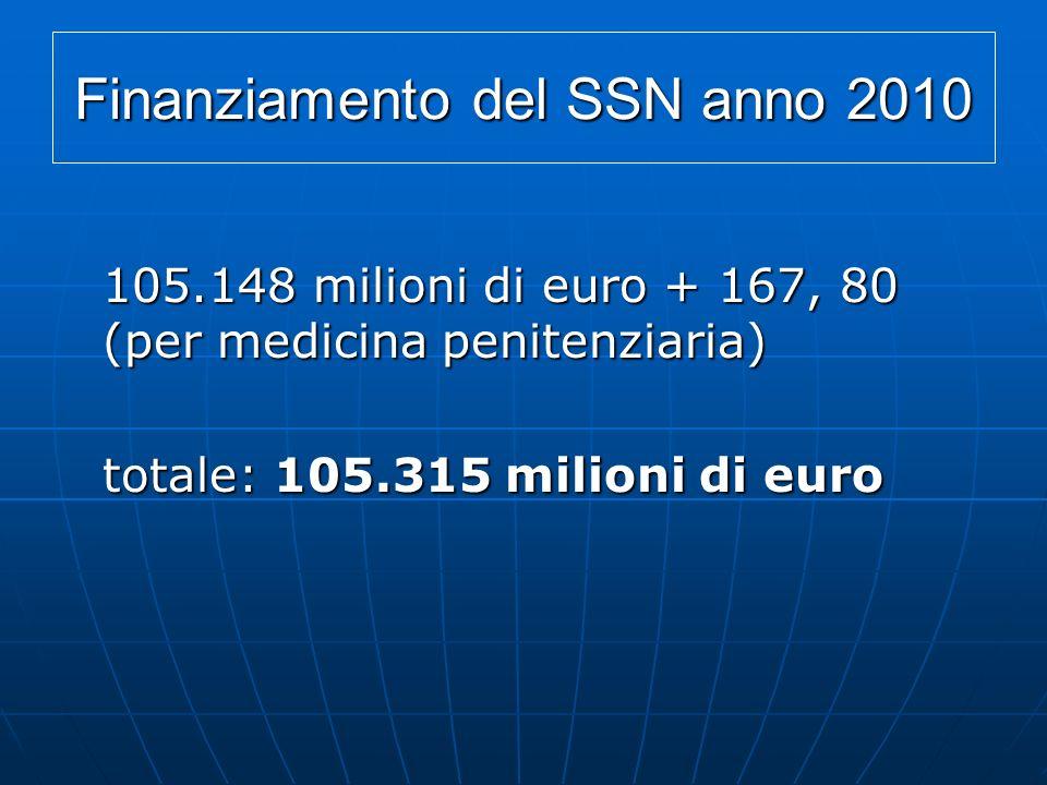 Finanziamento del SSN anno 2010