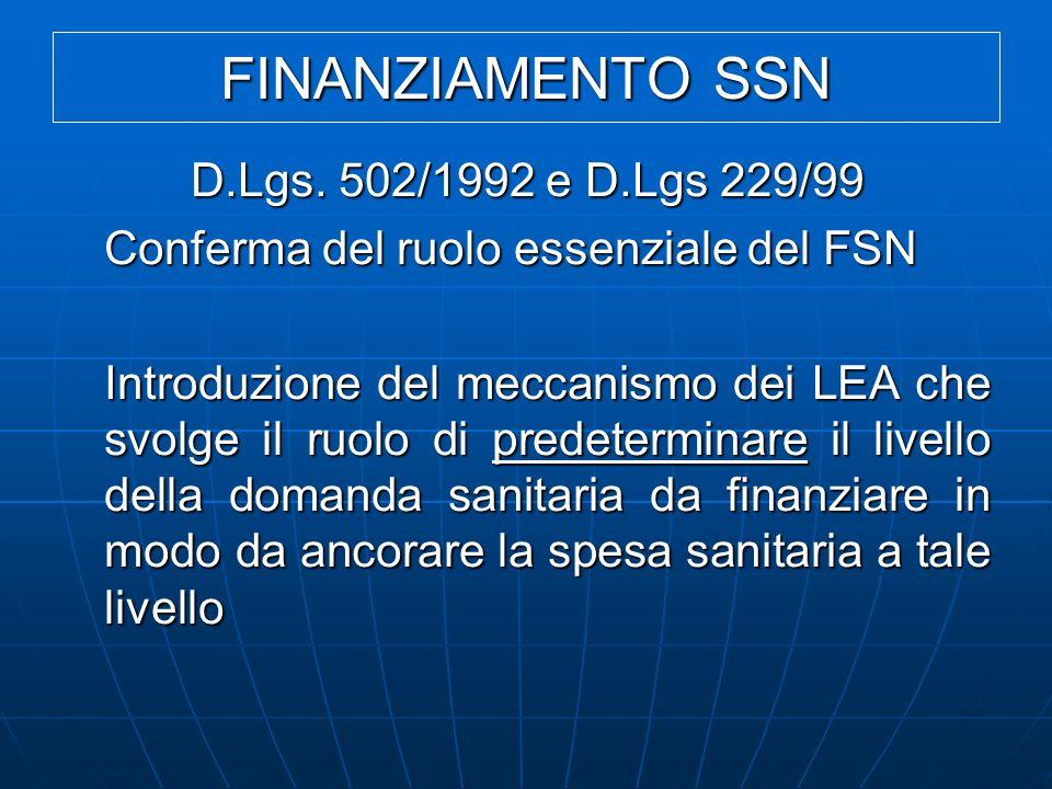 FINANZIAMENTO SSN D.Lgs. 502/1992 e D.Lgs 229/99