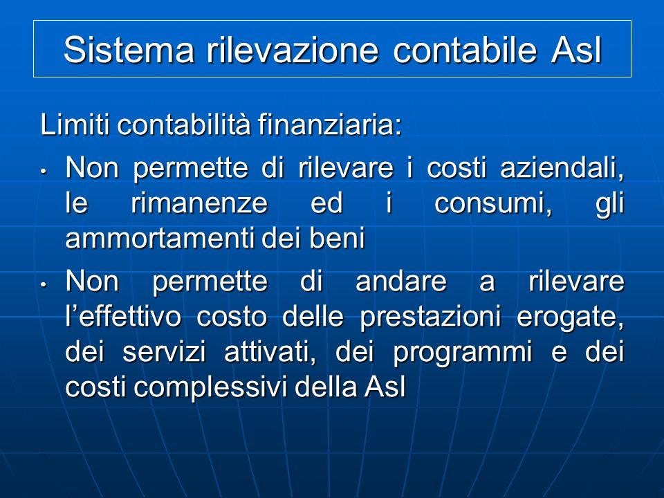 Sistema rilevazione contabile Asl
