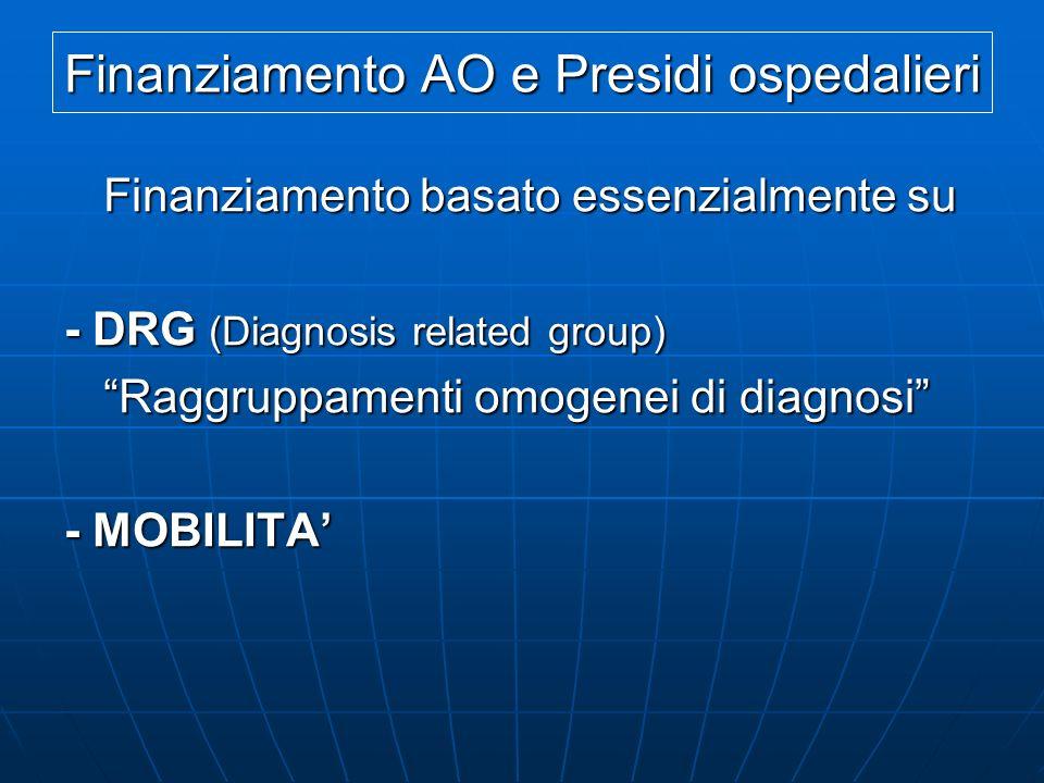 Finanziamento AO e Presidi ospedalieri